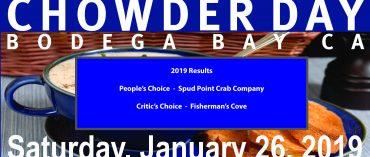 Bodega Bay Chowder Day 2019 Results